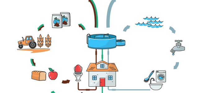 Can source separation increase sustainability of sanitation management?